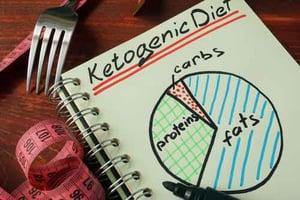Keto diet 4